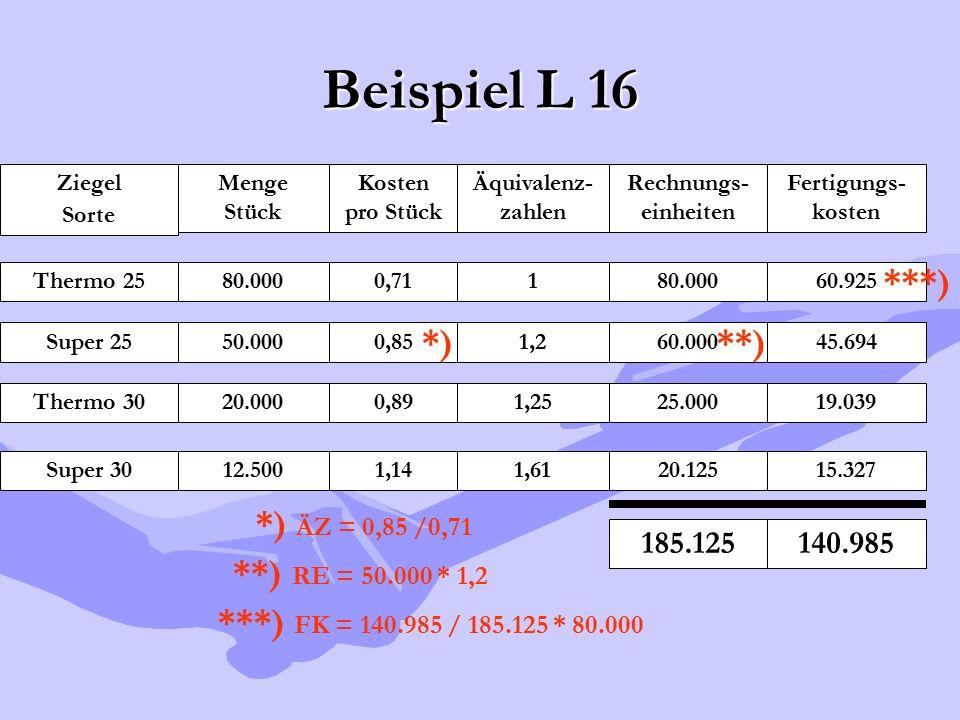 Beispiel L 16 Menge Stück Ziegel Sorte Äquivalenz- zahlen Rechnungs- einheiten Fertigungs- kosten 80.000Thermo 250,7180.0001 Super 25 Thermo 30 Super