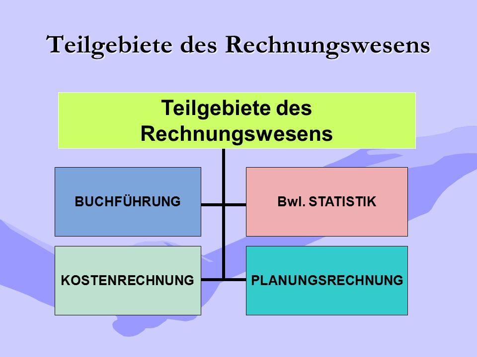 Teilgebiete des Rechnungswesens BUCHFÜHRUNG KOSTENRECHNUNG Bwl. STATISTIK PLANUNGSRECHNUNG