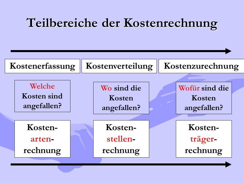 Teilbereiche der Kostenrechnung KostenerfassungKostenverteilungKostenzurechnung Kosten- arten- rechnung Kosten- stellen- rechnung Kosten- träger- rech