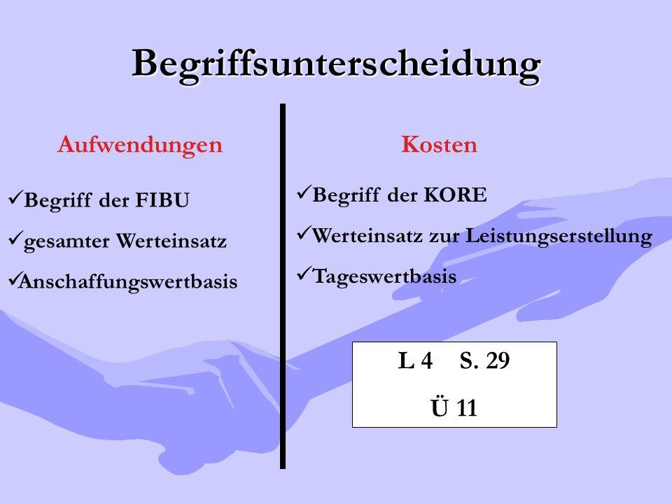 Begriffsunterscheidung AufwendungenKosten Begriff der FIBU gesamter Werteinsatz Anschaffungswertbasis Begriff der KORE Werteinsatz zur Leistungserstel