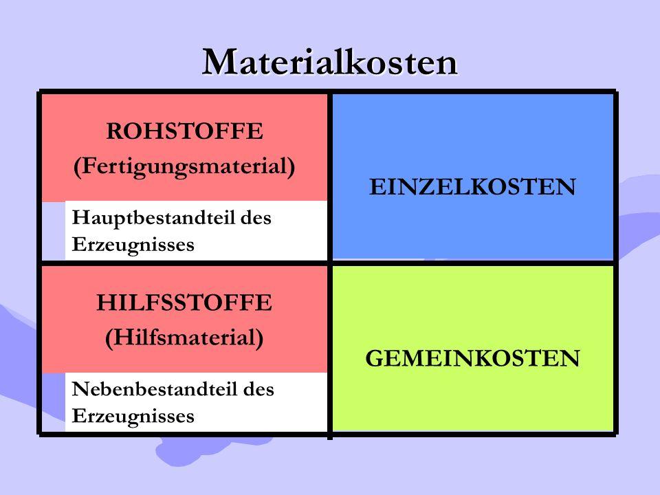 Materialkosten ROHSTOFFE (Fertigungsmaterial) EINZELKOSTEN Hauptbestandteil des Erzeugnisses HILFSSTOFFE (Hilfsmaterial) GEMEINKOSTEN Nebenbestandteil