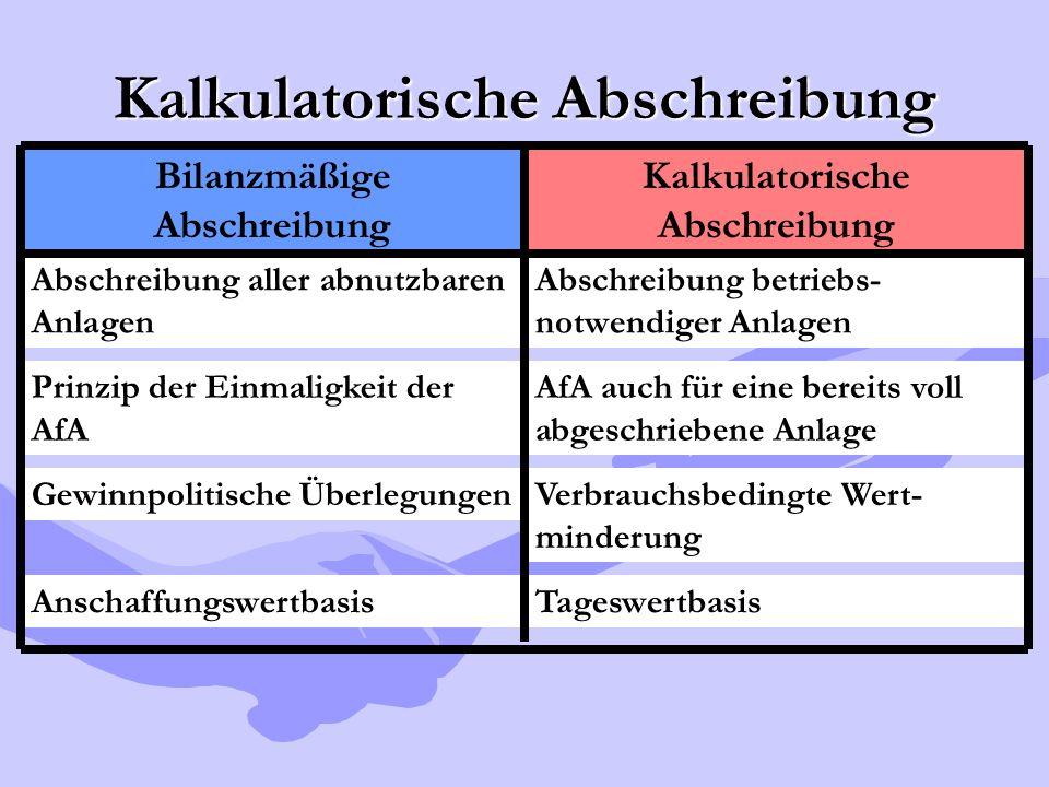 Kalkulatorische Abschreibung Bilanzmäßige Abschreibung Kalkulatorische Abschreibung Abschreibung aller abnutzbaren Anlagen Abschreibung betriebs- notw