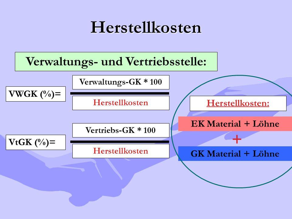 Herstellkosten VWGK (%)= Verwaltungs-GK * 100 Herstellkosten Verwaltungs- und Vertriebsstelle: VtGK (%)= Vertriebs-GK * 100 Herstellkosten Herstellkos