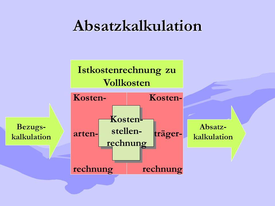 Absatzkalkulation Bezugs- kalkulation Kosten- arten- rechnung Kosten- träger- rechnung Kosten- stellen- rechnung Absatz- kalkulation Istkostenrechnung