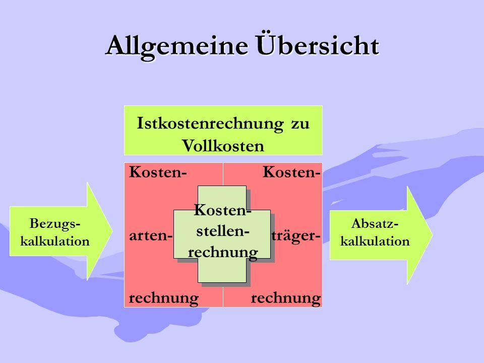 GESAMTKOSTEN lt.BÜB Zurechnung der Kosten EINZELKOSTEN (z.B.