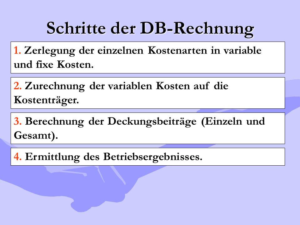 Schritte der DB-Rechnung 1. Zerlegung der einzelnen Kostenarten in variable und fixe Kosten. 2. Zurechnung der variablen Kosten auf die Kostenträger.