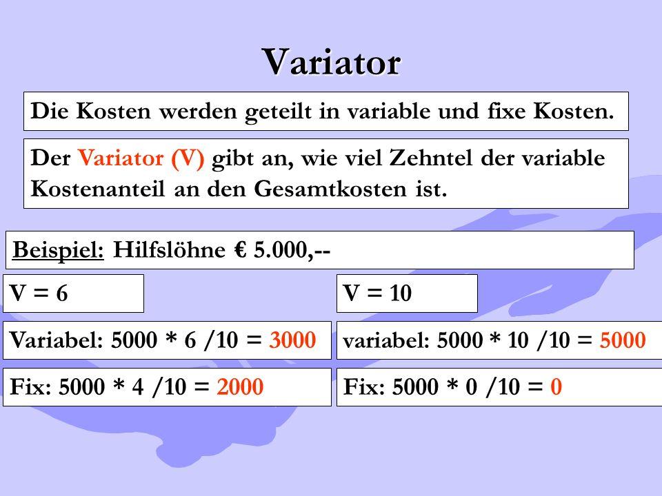 Variator Die Kosten werden geteilt in variable und fixe Kosten. Der Variator (V) gibt an, wie viel Zehntel der variable Kostenanteil an den Gesamtkost
