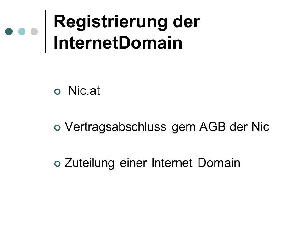 Domainvergabe Wie komme ich zu einer eigenen Domain.