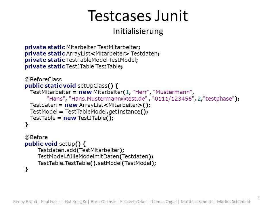 Testcases Junit @Test public void TestMitarbeiter() { Assert.assertTrue(TestMitarbeiter.getNachname().equals( Mustermann )); } @Test public void TestMitarbeiter2() { TestMitarbeiter.setNachname( Musterfrau ); if (TestMitarbeiter.getNachname().equals( Mustermann )) { Assert.assertTrue(true); } else { Assert.fail( Test Fehlgeschlagen. ); }} @Test public void MitarbeiterModelTest() { if (Testdaten.get(0).getVorname().equals( Hans )) { Assert.assertTrue(true); } else { Assert.fail( Test Fehlgeschlagen. ); }} Benny Brand | Paul Fuchs | Gui Rong Ko| Boris Oechsle | Elizaveta Olar | Thomas Oppel | Matthias Schmitt | Markus Schönfeld 3