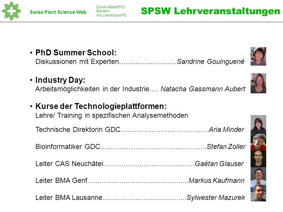 Kommunikation Swiss Plant Science Web Zurich–Basel PSC BeNeFri Arc Lémanique PS