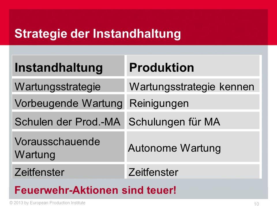 © 2013 by European Production Institute 10 Feuerwehr-Aktionen sind teuer.
