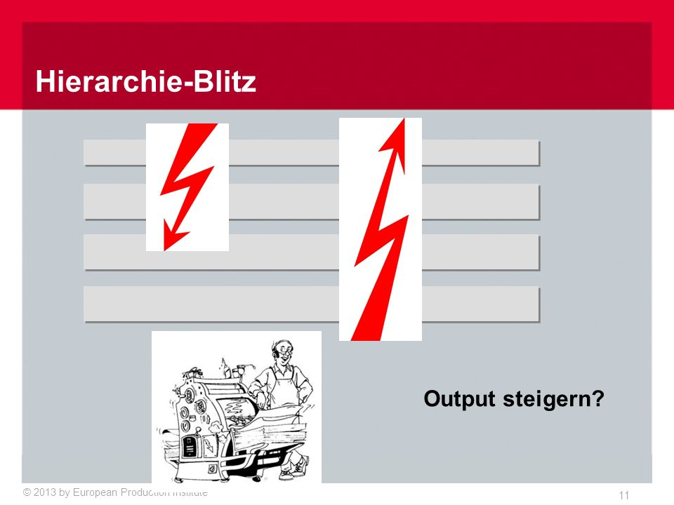 © 2013 by European Production Institute 11 Hierarchie-Blitz Output steigern?