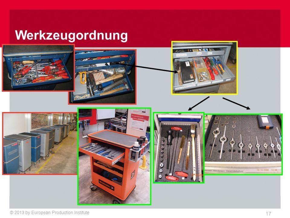 © 2013 by European Production Institute 17 Werkzeugordnung