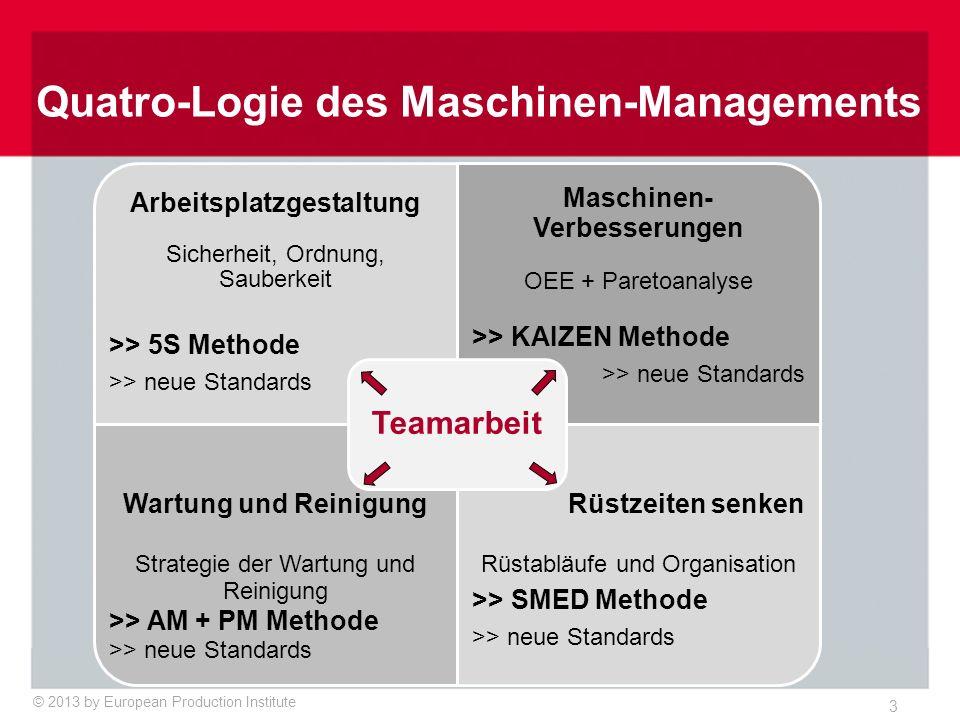 © 2013 by European Production Institute 3 Quatro-Logie des Maschinen-Managements