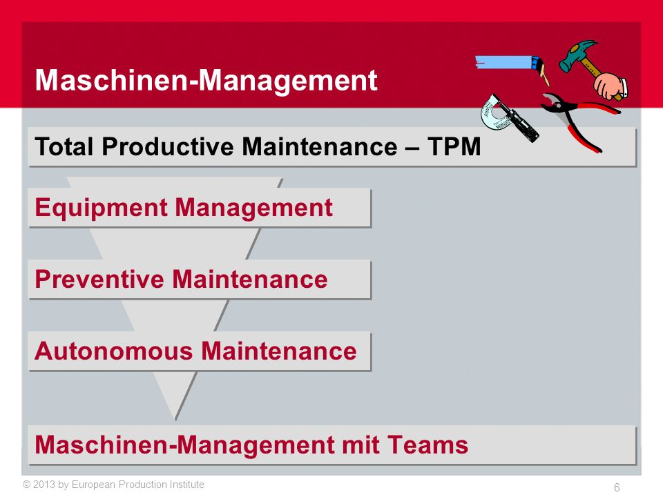 © 2013 by European Production Institute 6 Maschinen-Management mit Teams Maschinen-Management Equipment Management Preventive Maintenance Autonomous M