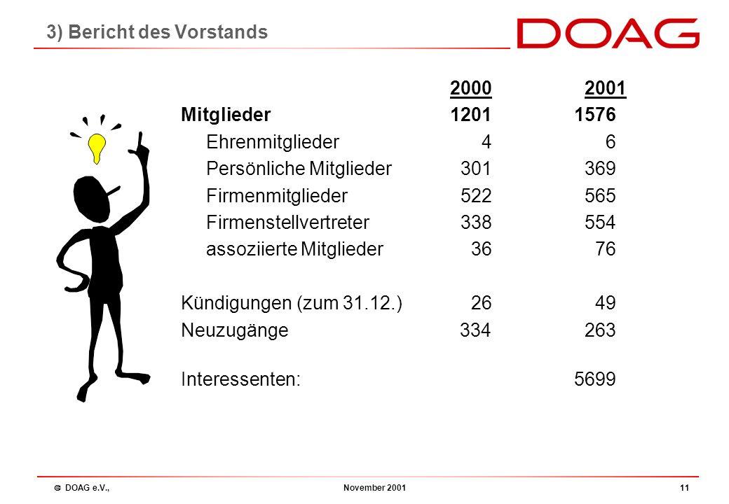 """ DOAG e.V., November 200110 3) Bericht des Vorstands: Gewinne und Verluste Konstantes Wachstum um ca. 28 Mitglieder / Monat """"Karteileichen"""" bereinigt"""