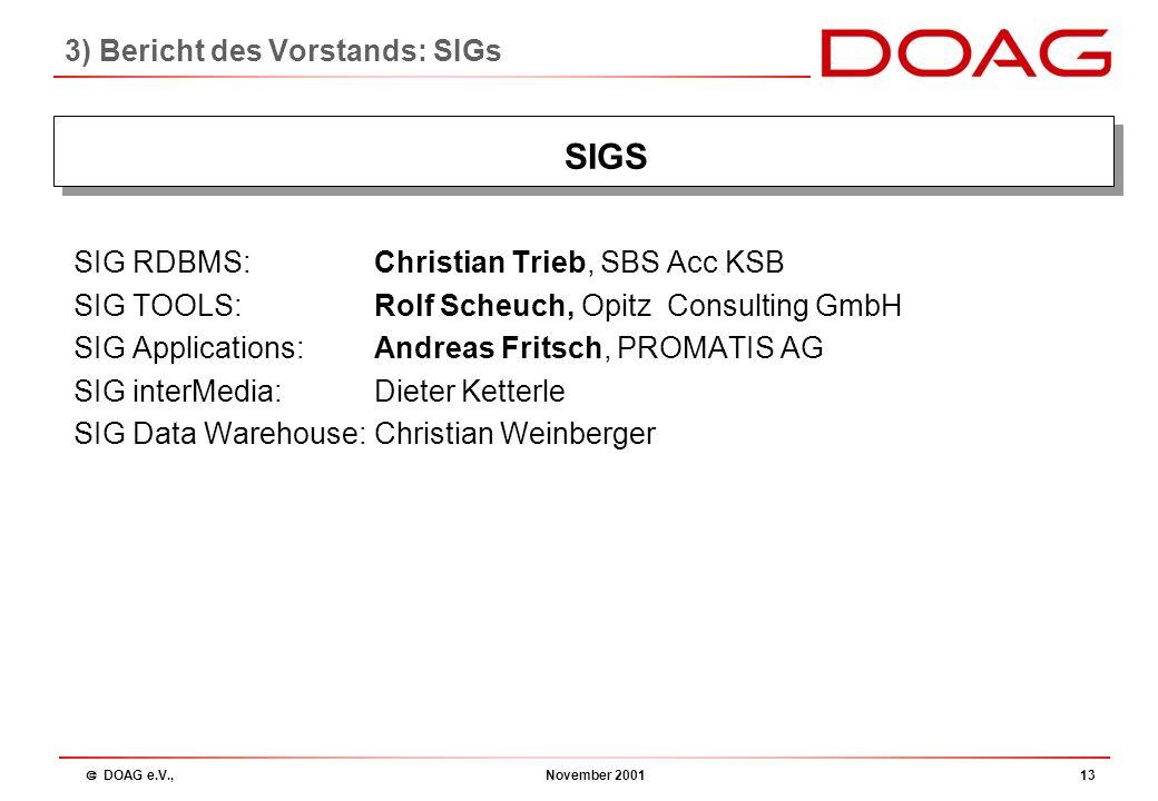  DOAG e.V., November 200112 SIG – Special Interest Groups Christian Trieb: 3) Bericht des Vorstands: SIGs - Vorstellung der SIGleiter - Tätigkeiten 2