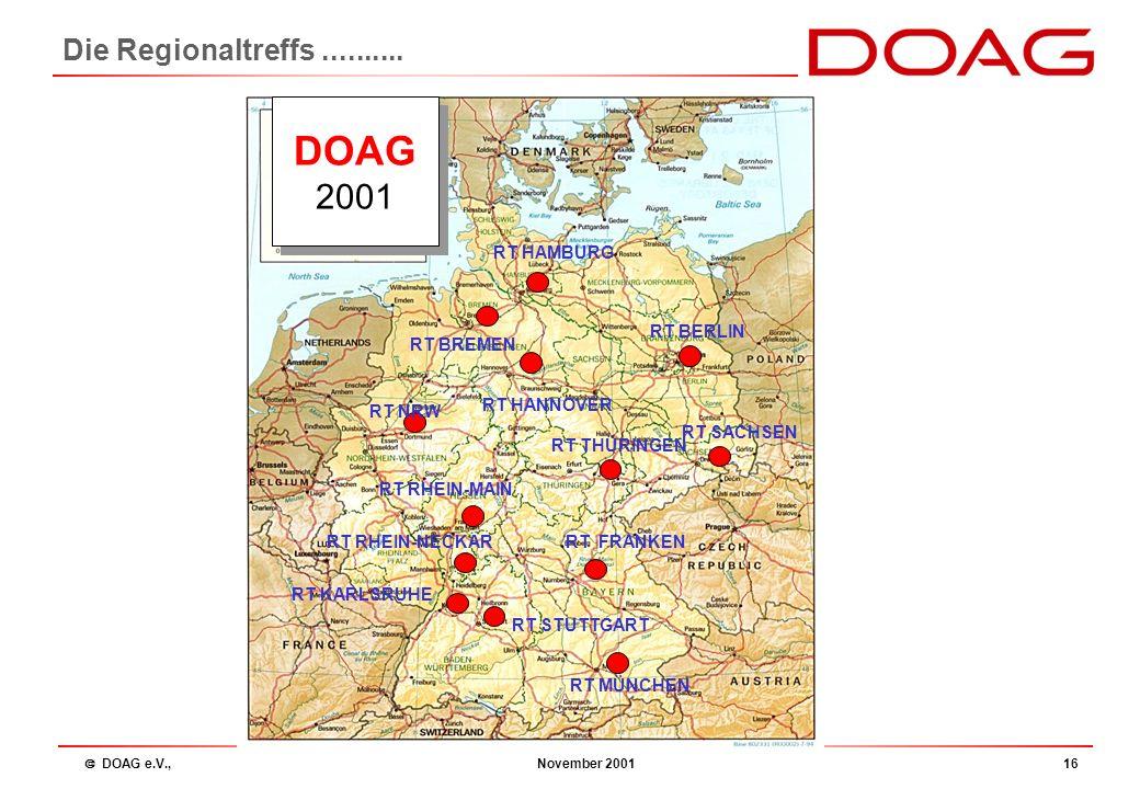  DOAG e.V., November 200115 Regionalgruppen Wolgang Scherrer: 3) Bericht des Vorstands: Regionalgruppen - Vorstellung der Regioleiter - Tätigkeiten 2