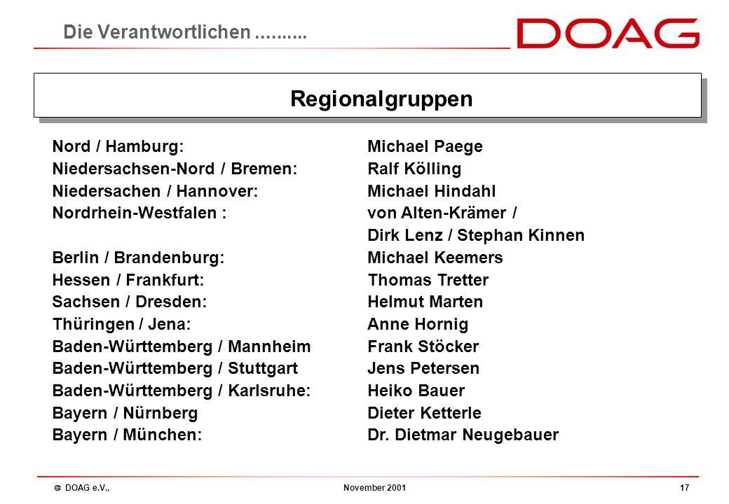  DOAG e.V., November 200116 Die Regionaltreffs.......... RT BREMEN RT MÜNCHEN RT KARLSRUHE RT STUTTGART RT HAMBURG RT BERLIN RT SACHSEN RT NRW RT RHE