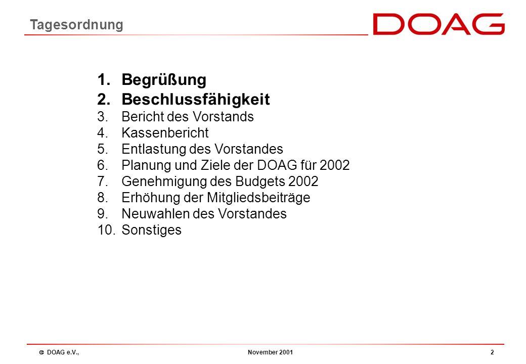  DOAG e.V., November 20012 Tagesordnung 1.Begrüßung 2.Beschlussfähigkeit 3.Bericht des Vorstands 4.Kassenbericht 5.Entlastung des Vorstandes 6.Planung und Ziele der DOAG für 2002 7.Genehmigung des Budgets 2002 8.Erhöhung der Mitgliedsbeiträge 9.Neuwahlen des Vorstandes 10.Sonstiges