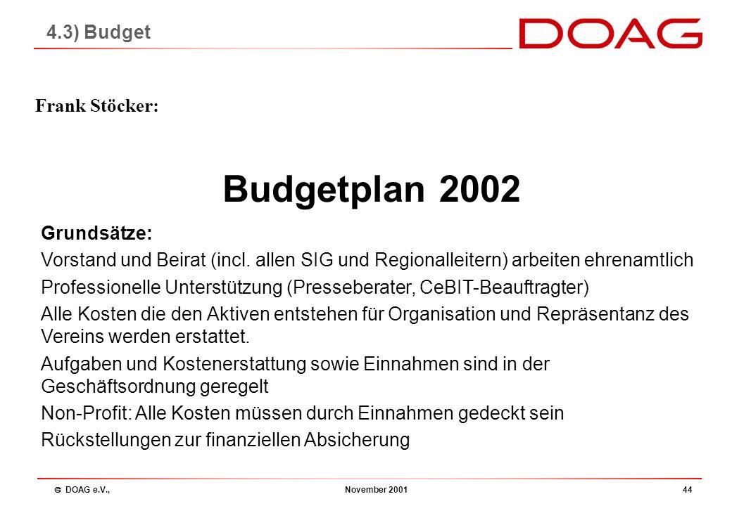  DOAG e.V., November 200143 Ziele Intensivierung des Dialogs mit Oracle Rationalisierung der operativen Arbeit Einbindung der Oracle Partner Wie woll