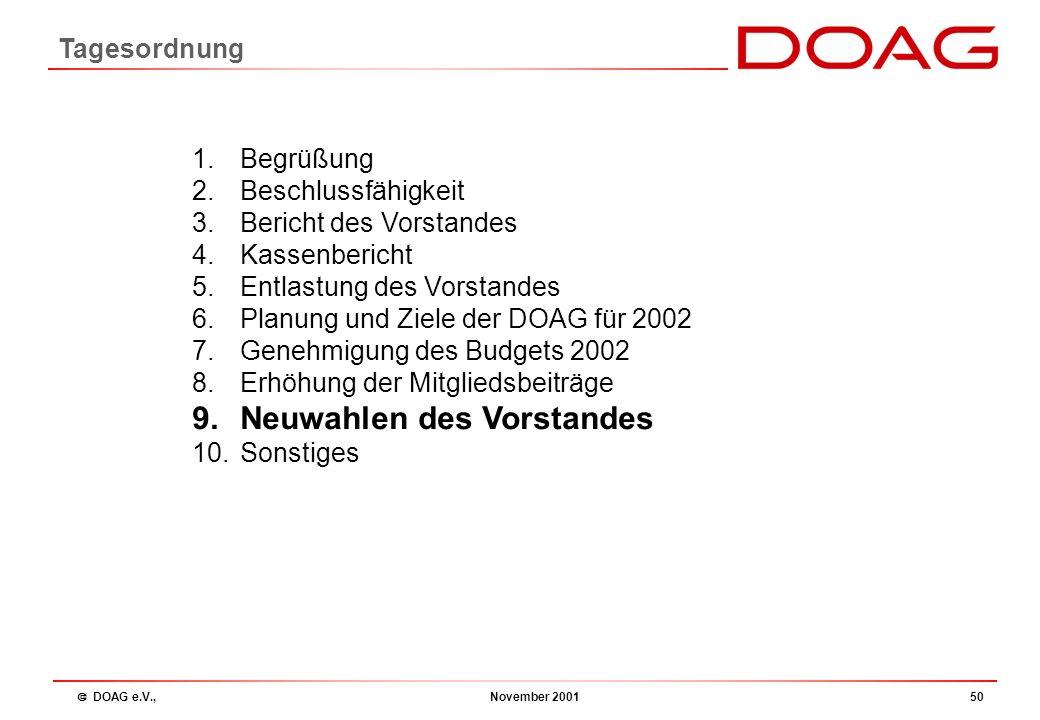 DOAG e.V., November 200149 Die Höhe der jährlichen Mitgliedsbeiträge und deren Fälligkeit werden auf Vorschlag des Vorstandes durch die Mitgliederve