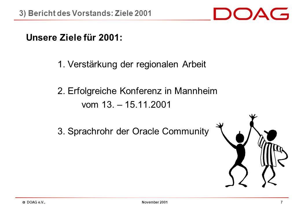  DOAG e.V., November 200127 Internationales und Presse Agnes Hombrecher: 3) Bericht des Vorstands: Internationales