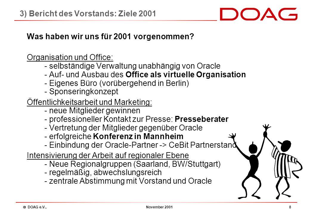  DOAG e.V., November 20017 Unsere Ziele für 2001: 1. Verstärkung der regionalen Arbeit 2. Erfolgreiche Konferenz in Mannheim vom 13. – 15.11.2001 3.