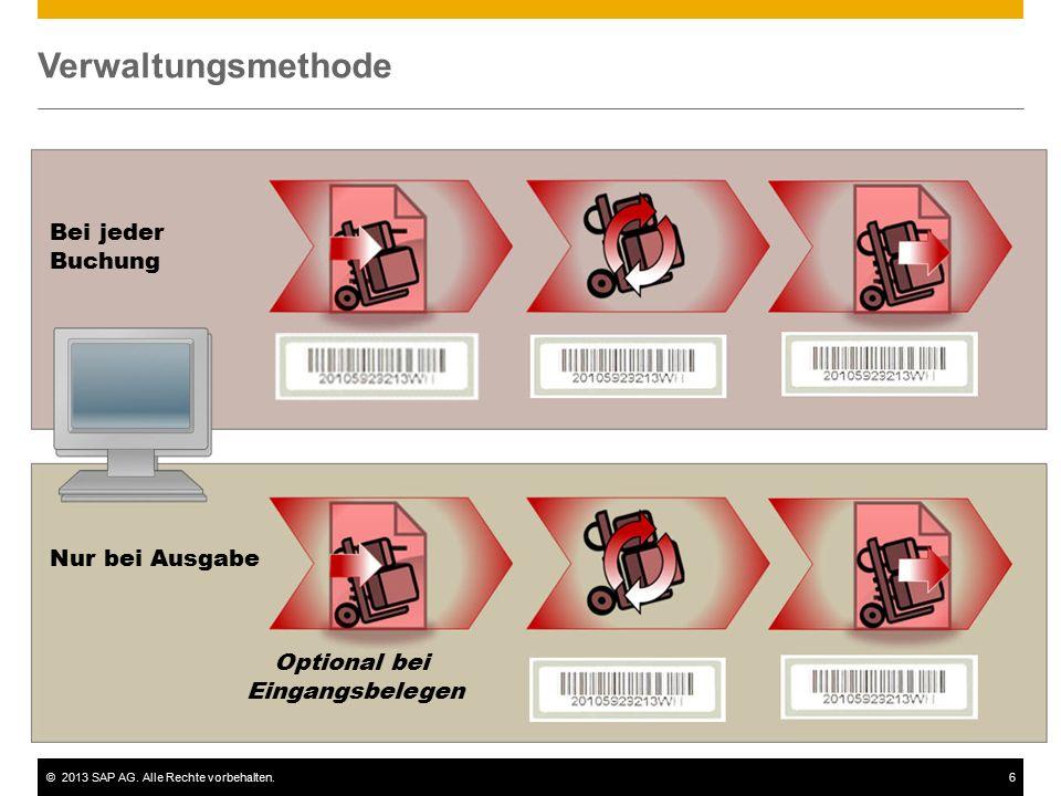 ©2013 SAP AG. Alle Rechte vorbehalten.6 Verwaltungsmethode Bei jeder Buchung Nur bei Ausgabe Optional bei Eingangsbelegen