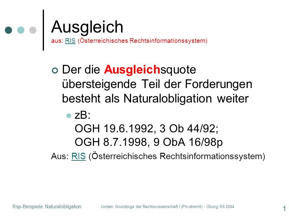 Rsp-Beispiele: Naturalobligation Jordan: Grundzüge der Rechtswissenschaft I (Privatrecht) - Übung SS 2004 1 Ausgleich aus: RIS (Österreichisches Rechtsinformationssystem)RIS Der die Ausgleichsquote übersteigende Teil der Forderungen besteht als Naturalobligation weiter zB: OGH 19.6.1992, 3 Ob 44/92; OGH 8.7.1998, 9 ObA 16/98p Aus: RIS (Österreichisches Rechtsinformationssystem)RIS