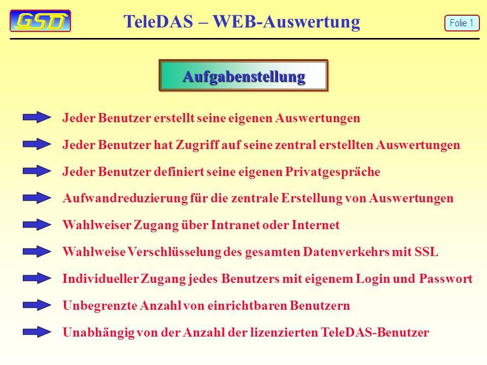 Jeder Benutzer definiert seine eigenen Privatgespräche Aufwandreduzierung für die zentrale Erstellung von Auswertungen Wahlweiser Zugang über Intranet oder Internet Wahlweise Verschlüsselung des gesamten Datenverkehrs mit SSL Individueller Zugang jedes Benutzers mit eigenem Login und Passwort TeleDAS – WEB-Auswertung Aufgabenstellung Unbegrenzte Anzahl von einrichtbaren Benutzern Unabhängig von der Anzahl der lizenzierten TeleDAS-Benutzer Jeder Benutzer erstellt seine eigenen Auswertungen Folie 1 Jeder Benutzer hat Zugriff auf seine zentral erstellten Auswertungen