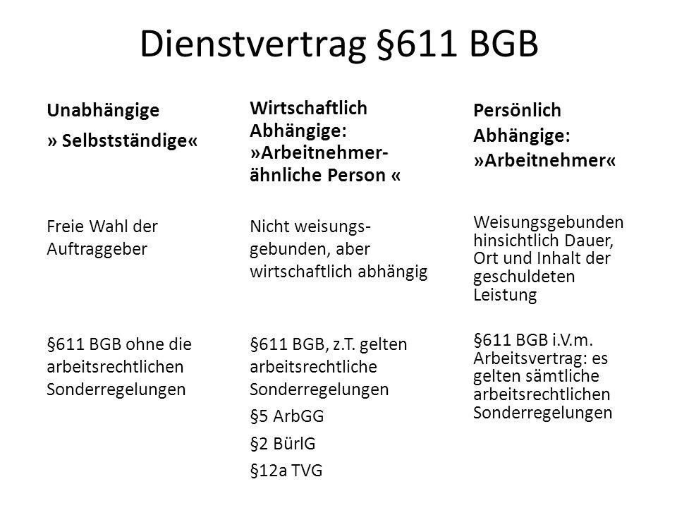 Dienstvertrag §611 BGB Nicht weisungs- gebunden, aber wirtschaftlich abhängig Wirtschaftlich Abhängige: »Arbeitnehmer- ähnliche Person « §611 BGB, z.T