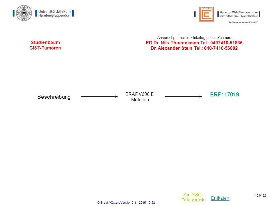 Entitäten Zur letzten Folie zurück Studienbaum GIST-Tumoren BRF117019 Ansprechpartner im Onkologischen Zentrum PD Dr. Nils Thoennissen Tel.: 0407410-5