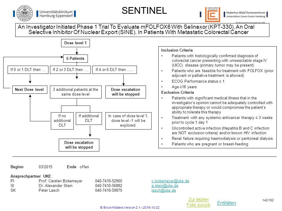 Entitäten Zur letzten Folie zurück SENTINEL An Investigator Initiated Phase 1 Trial To Evaluate mFOLFOX6 With Selinexor (KPT-330), An Oral Selective I