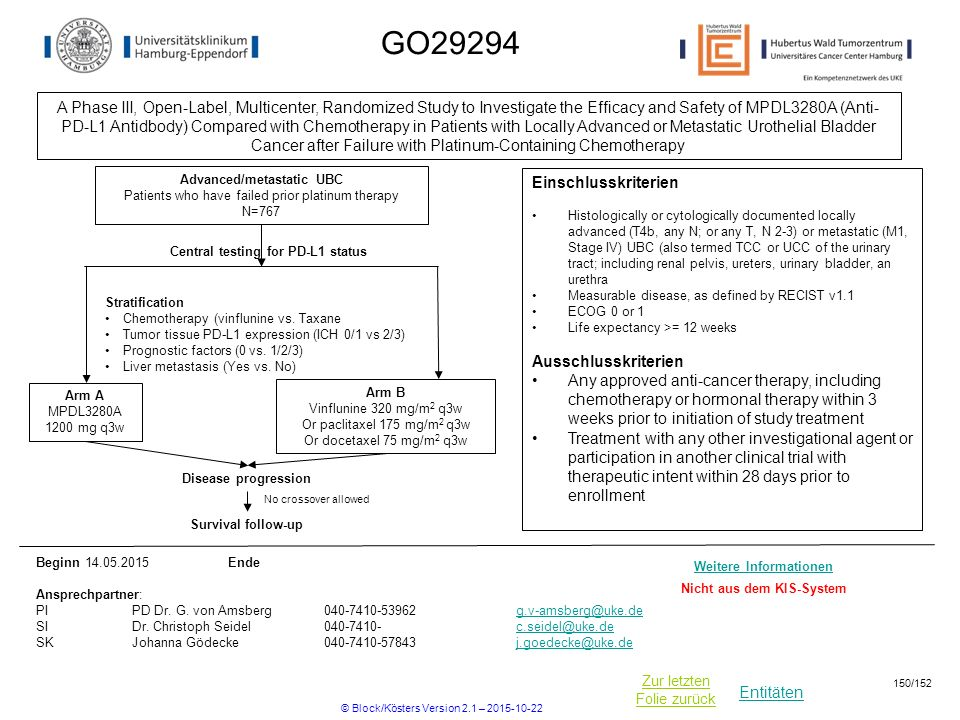 Entitäten Zur letzten Folie zurück GO29294 A Phase III, Open-Label, Multicenter, Randomized Study to Investigate the Efficacy and Safety of MPDL3280A