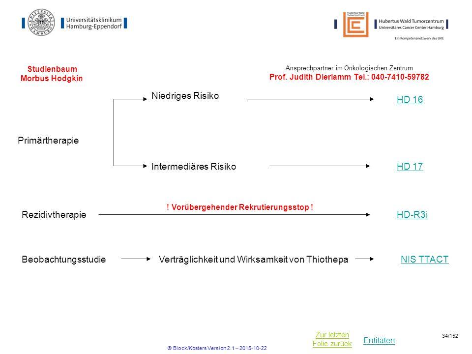 Entitäten Zur letzten Folie zurück Studienbaum Morbus Hodgkin HD 16 Niedriges Risiko HD 17 Intermediäres Risiko Primärtherapie Ansprechpartner im Onko