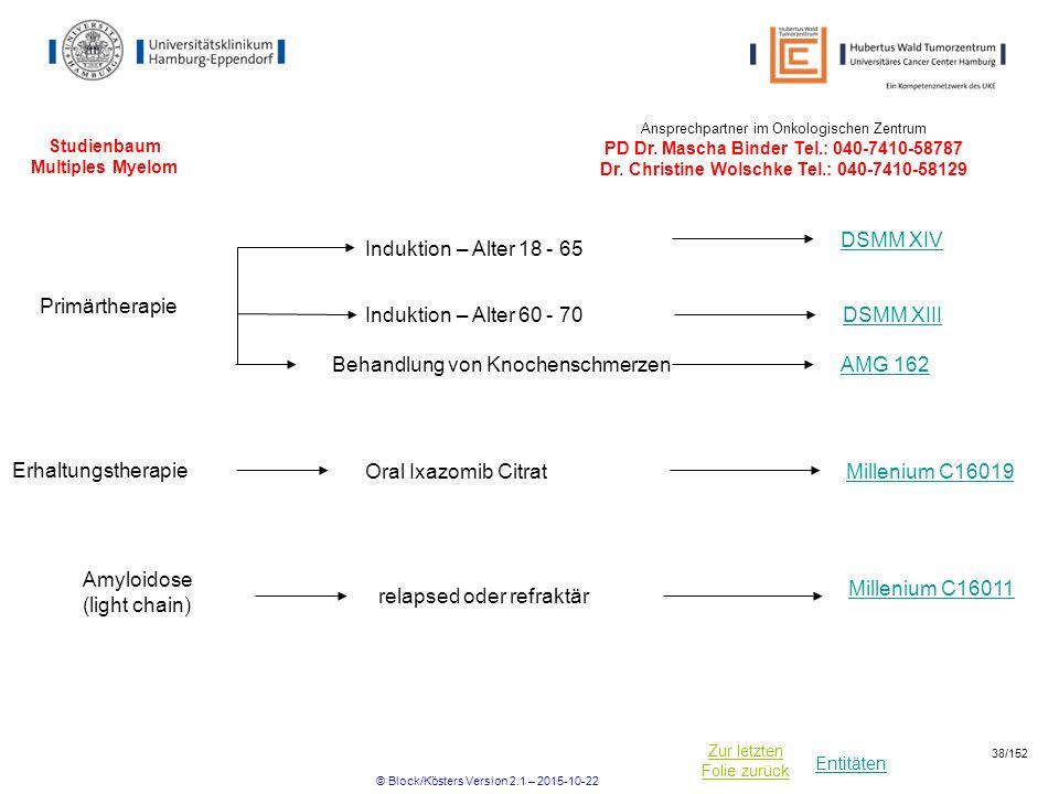 Entitäten Zur letzten Folie zurück Studienbaum Multiples Myelom Primärtherapie Ansprechpartner im Onkologischen Zentrum PD Dr. Mascha Binder Tel.: 040