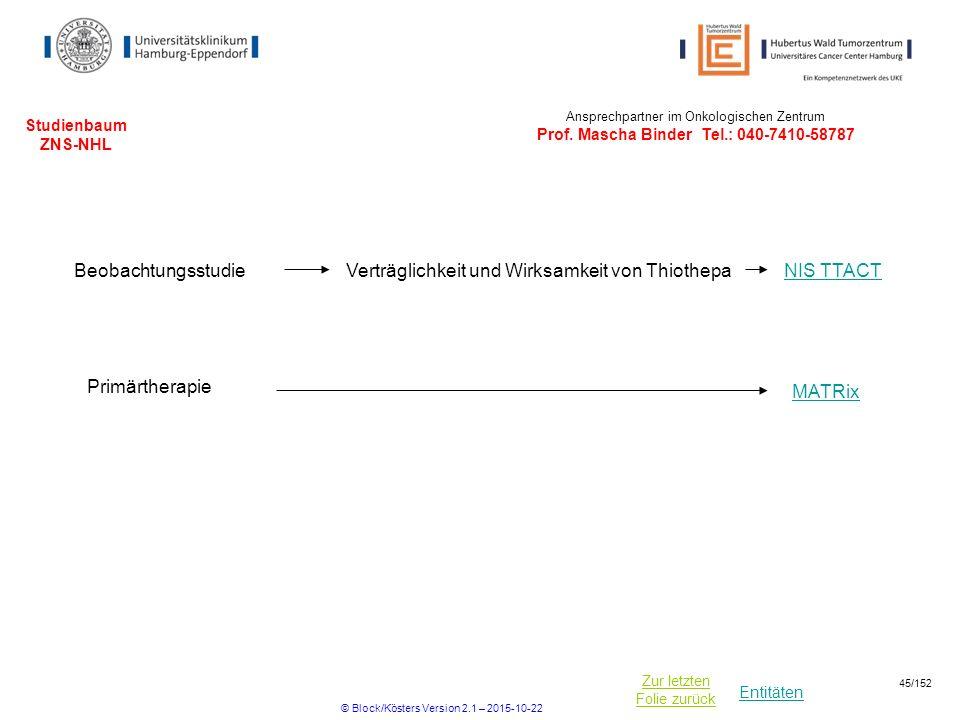Entitäten Zur letzten Folie zurück Studienbaum ZNS-NHL Ansprechpartner im Onkologischen Zentrum Prof. Mascha Binder Tel.: 040-7410-58787 Primärtherapi