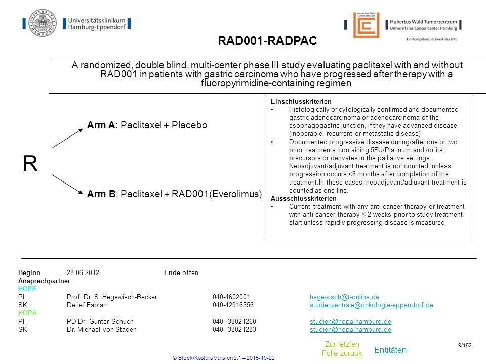 Entitäten Zur letzten Folie zurück RAD001-RADPAC A randomized, double blind, multi-center phase III study evaluating paclitaxel with and without RAD00