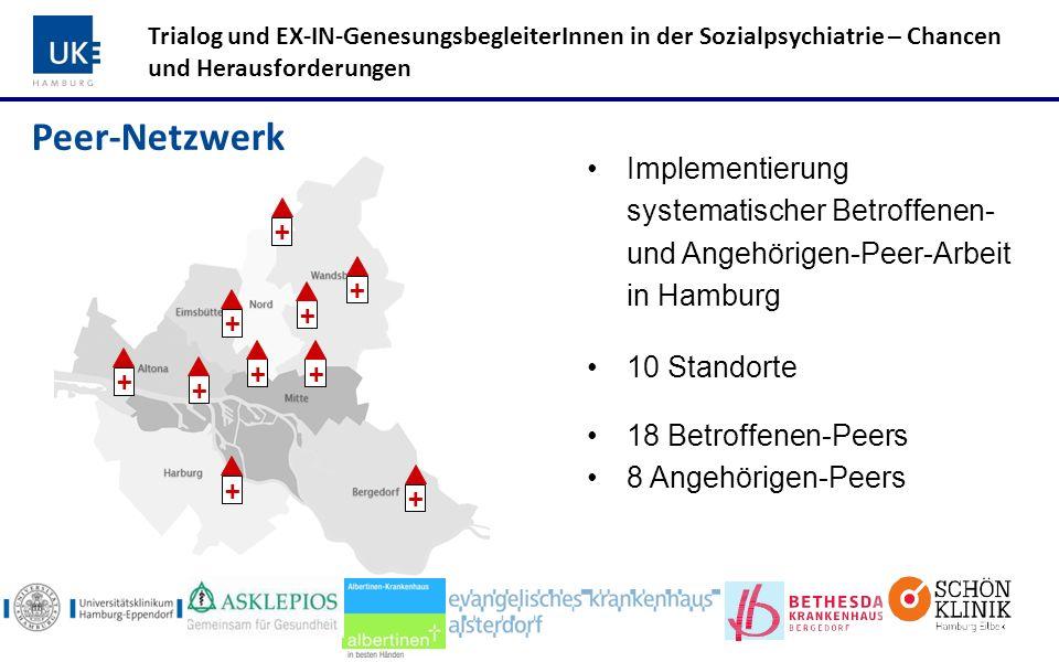 Peer-Netzwerk Trialog und EX-IN-GenesungsbegleiterInnen in der Sozialpsychiatrie – Chancen und Herausforderungen ++++++++++ Implementierung systematis