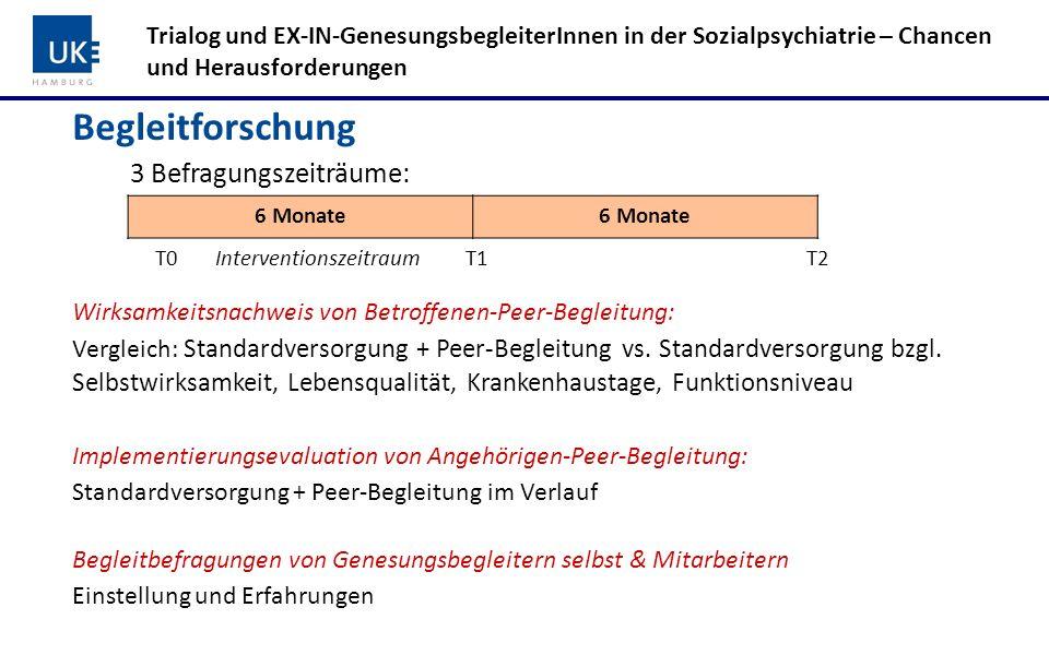 Trialog und EX-IN-GenesungsbegleiterInnen in der Sozialpsychiatrie – Chancen und Herausforderungen Begleitforschung 3 Befragungszeiträume: T0 Interven