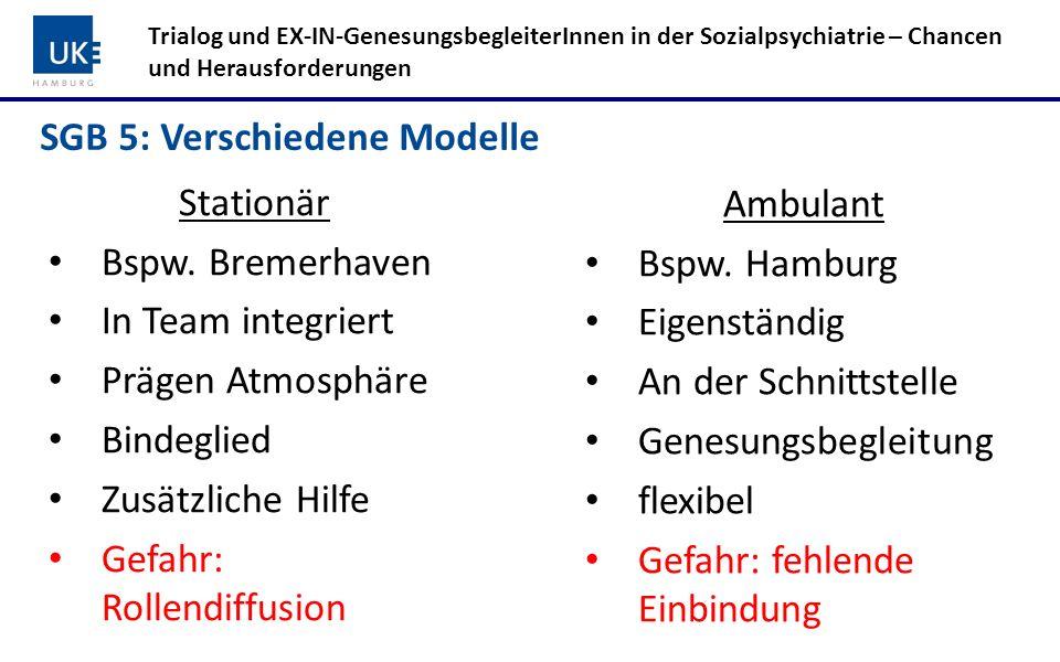 SGB 5: Verschiedene Modelle Trialog und EX-IN-GenesungsbegleiterInnen in der Sozialpsychiatrie – Chancen und Herausforderungen Stationär Bspw. Bremerh