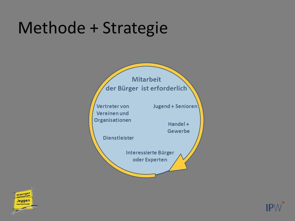 Methode + Strategie Mitarbeit der Bürger ist erforderlich Jugend + SeniorenVertreter von Vereinen und Organisationen Dienstleister Handel + Gewerbe Interessierte Bürger oder Experten