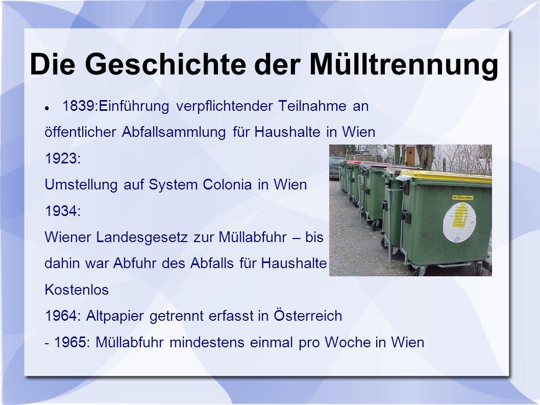 Die Geschichte der Mülltrennung 1839:Einführung verpflichtender Teilnahme an öffentlicher Abfallsammlung für Haushalte in Wien 1923: Umstellung auf Sy