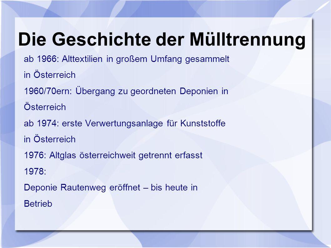 Die Geschichte der Mülltrennung ab 1966: Alttextilien in großem Umfang gesammelt in Österreich 1960/70ern: Übergang zu geordneten Deponien in Österrei