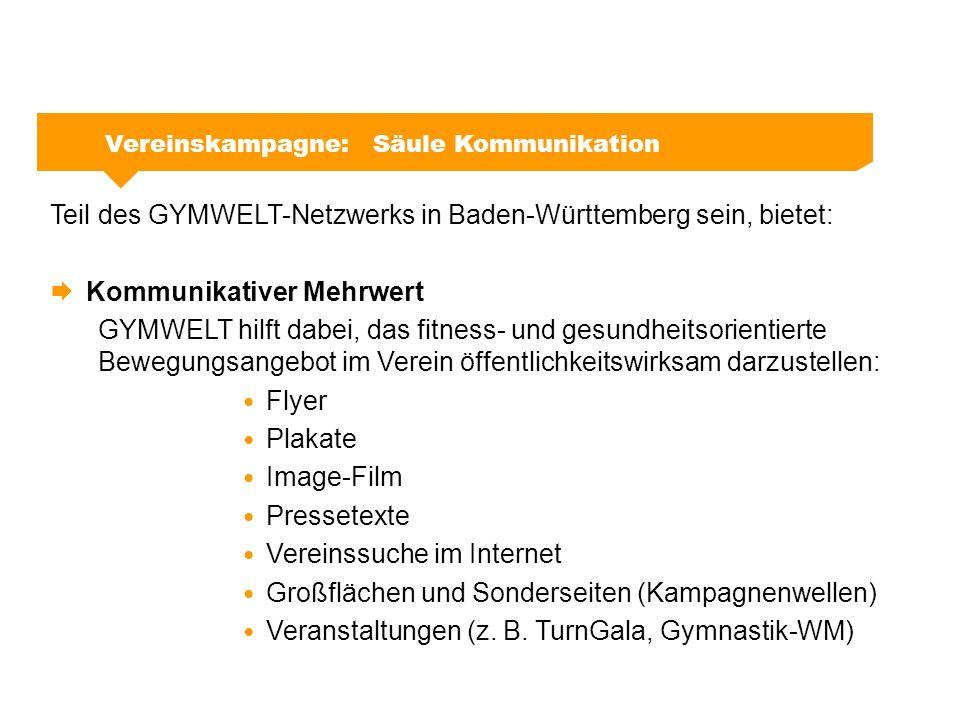 Vereinskampagne: Säule Kommunikation Teil des GYMWELT-Netzwerks in Baden-Württemberg sein, bietet:  Kommunikativer Mehrwert GYMWELT hilft dabei, das