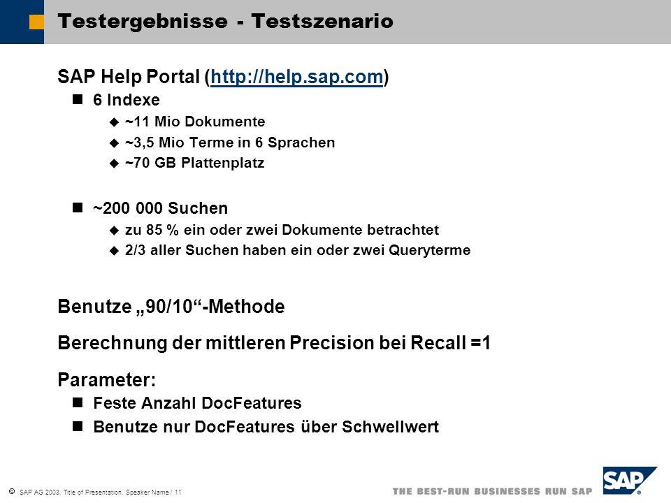  SAP AG 2003, Title of Presentation, Speaker Name / 11 Testergebnisse - Testszenario SAP Help Portal (http://help.sap.com)http://help.sap.com 6 Index