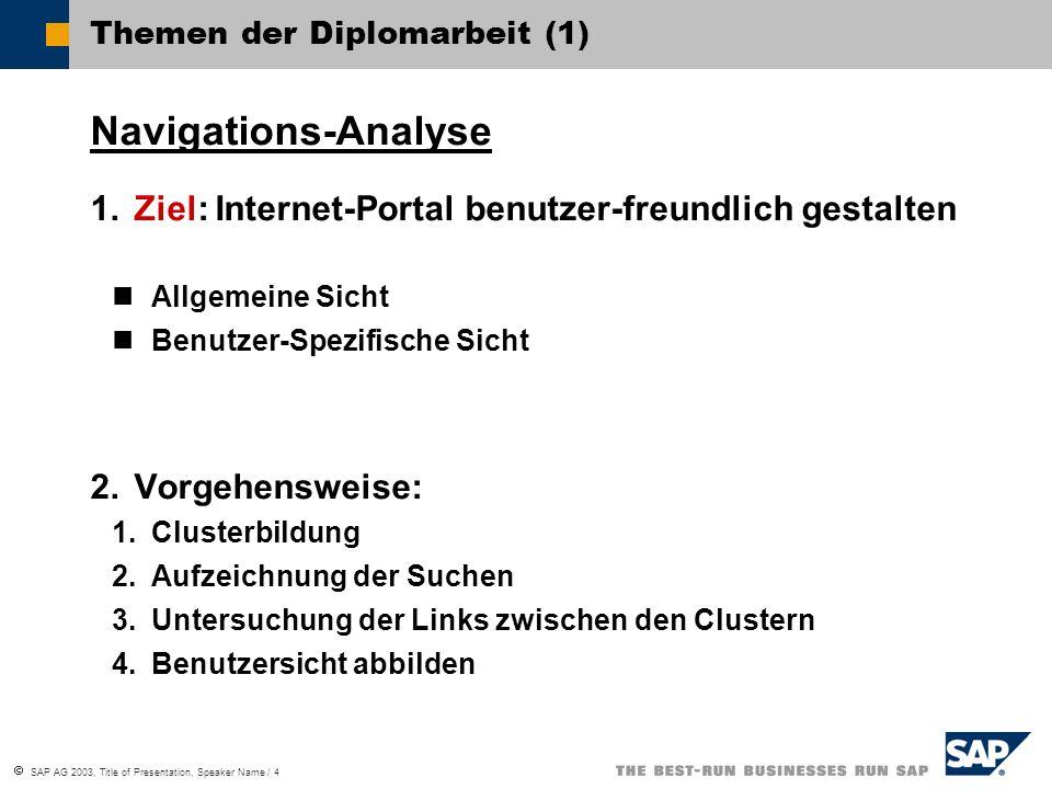  SAP AG 2003, Title of Presentation, Speaker Name / 5 Themen der Diplomarbeit (2) Statistische Auswertungen Bestehende Programme Open Source ( Loganalyzer 6.00 Komerzielle ( WebTrends Log Analyzer Series von netIQ ) (Python-) Skripte Meistbenutzten Queries Meistgelesenen Dokumente Suchen ohne Treffer SAP-BW Data Mining Verfahren
