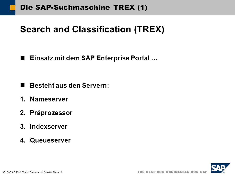  SAP AG 2003, Title of Presentation, Speaker Name / 9 Die SAP-Suchmaschine TREX (2) Der Indexserver besteht wiederum aus Search Engine Bietet: Exakte-, Boolesche-, Wildcard-, Fuzzy-, Linguistische Suche Text Mining Engine Suche nach ähnlichen Termen Suche nach ähnlichen Dokumenten Bestimmungf von Schlüsselwörtern (Feature Extraktion) Klassifikation von Dokumenten (Erstellen von Taxonomien) Clustern von Dokumenten Attribute Engine Attribut-Suche Guided Navigation