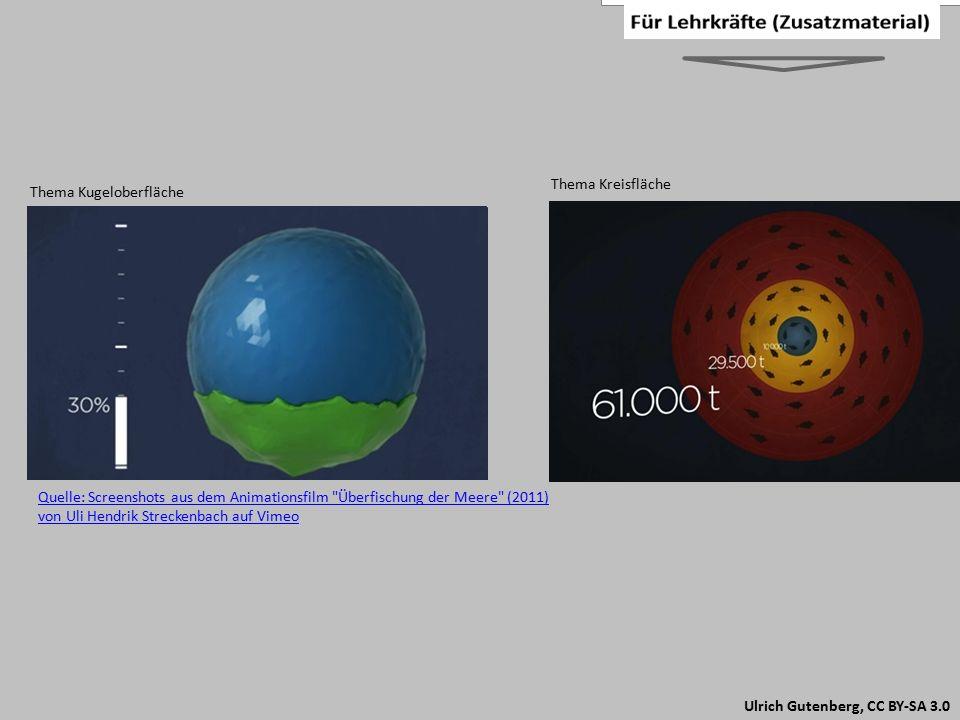 Ulrich Gutenberg, CC BY-SA 3.0 Thema Kugeloberfläche Thema Kreisfläche Quelle: Screenshots aus dem Animationsfilm